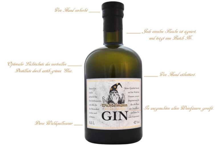 Wichtelmann Gin